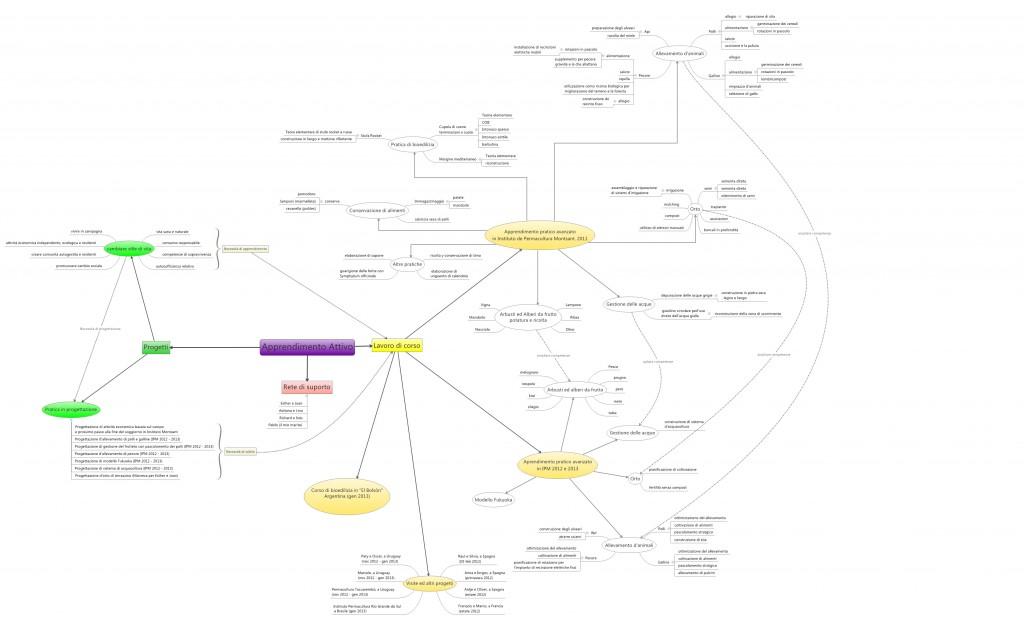 Borrador proceso de diploma 2012